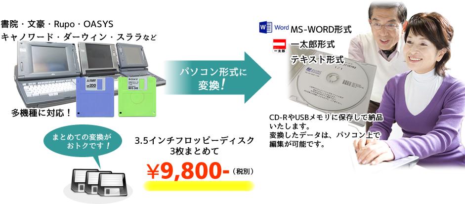 service_img_wordpro